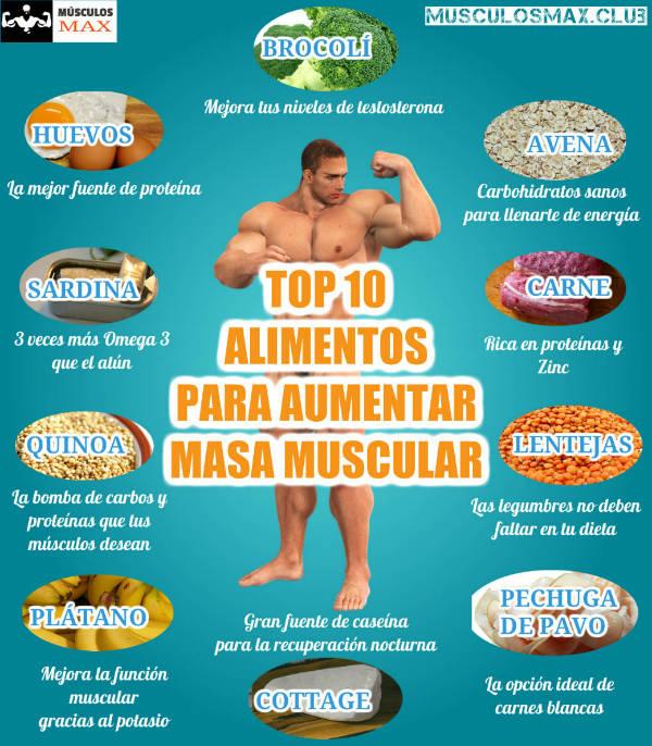 Top 10 alimentos para Aumentar la Masa Muscular
