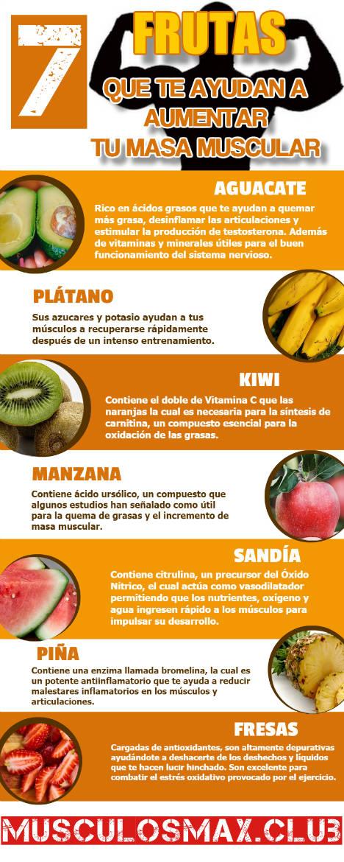 Conoce el Top 7 de Frutas que te ayudan a aumentar la masa muscular