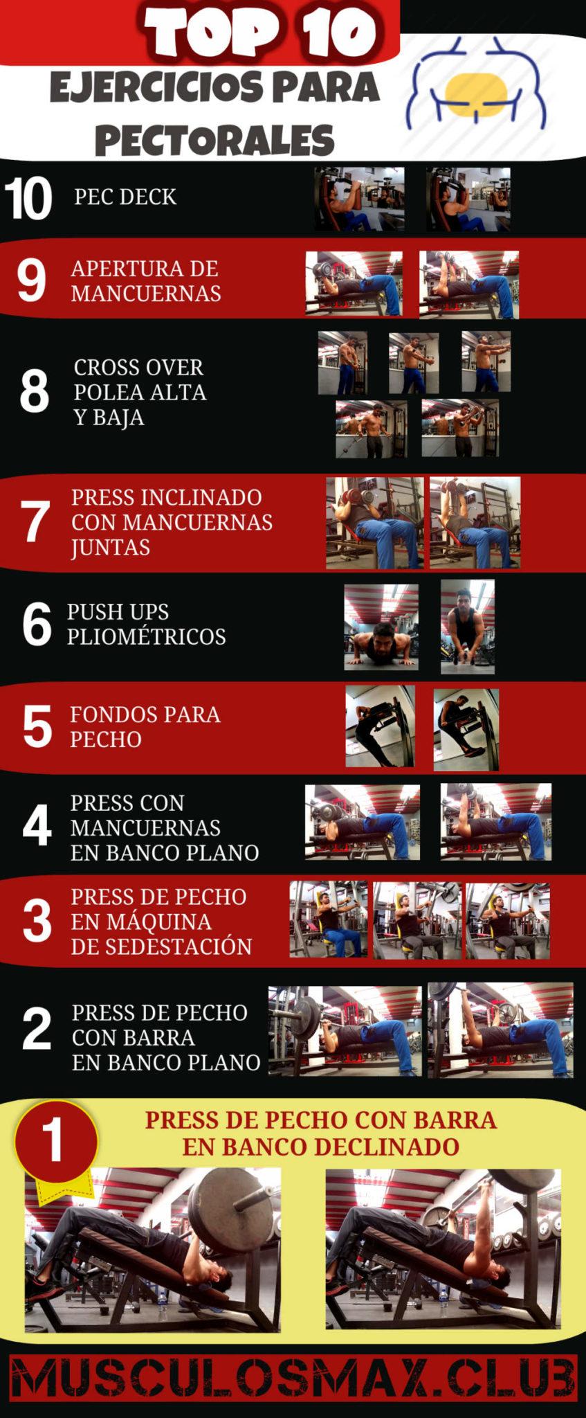 Top 10 ejercicios para pectorales