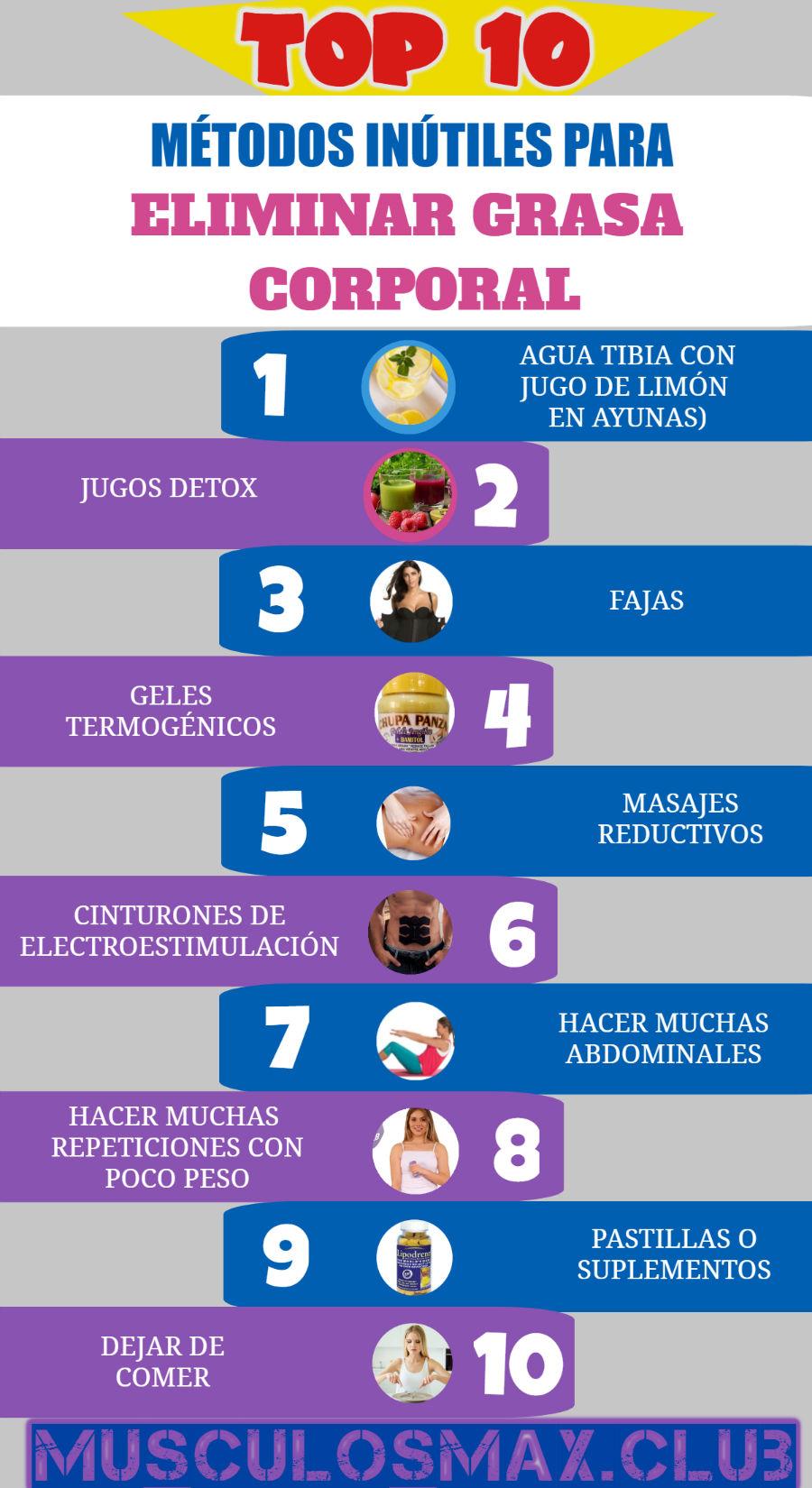 Top 10 métodos inútiles para eliminar grasa corporal